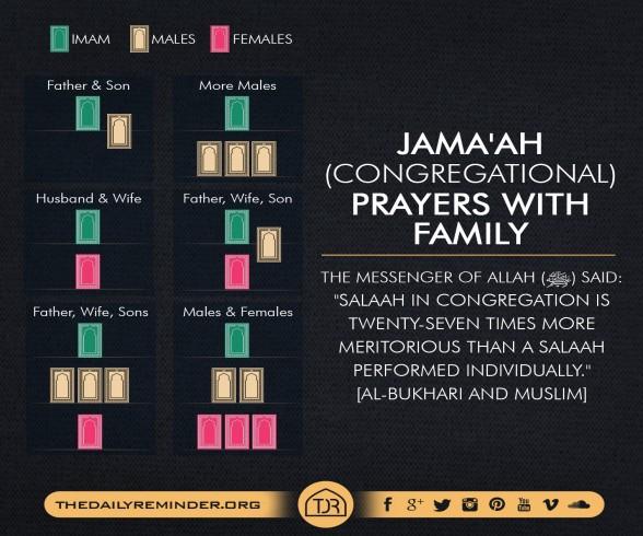 Congregational Prayers